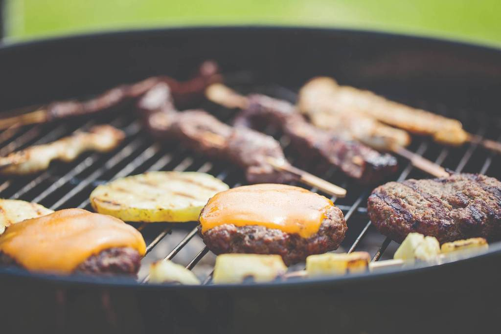 Grill Covers Market Size, Market Analysis and Forecast 2019 to 2024